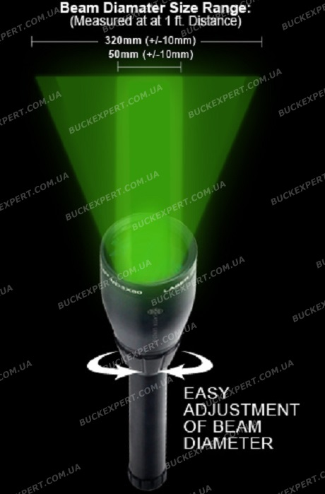 Фонарь - целеуказатель лазерный Laser Genetics ND3х50 Sub Zero