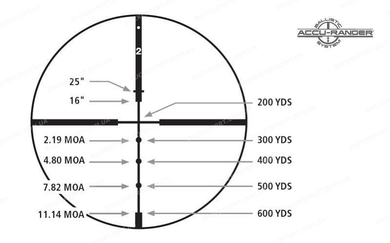 Оптический прицел Redfield Revolution 3-9x50 без подсветки сетка Accu-Range