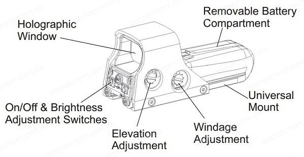Коллиматорный прицел EOTech 552.XR308 (под. 308 кал.) с поддержкой ПНВ