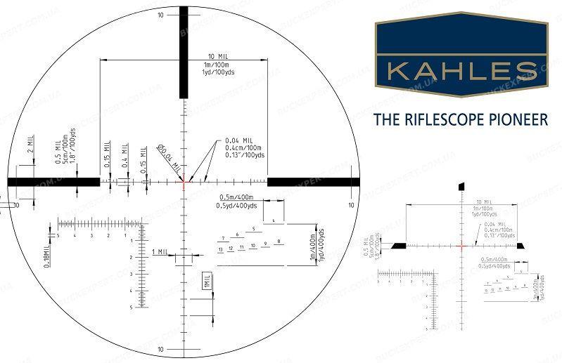 Прицел оптический Kahles K 624i CW (R) 6-24x50 FFP SF с сеткой MSRw и подсветкой
