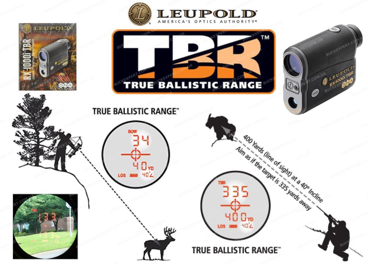 Лазерный дальномер Leupold RX-1000i TBR c DNA и баллистическим калькулятором камуфляж