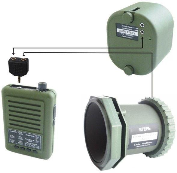 Электронный манок Егерь - 56D с рупорным и активным динамиками Егерь