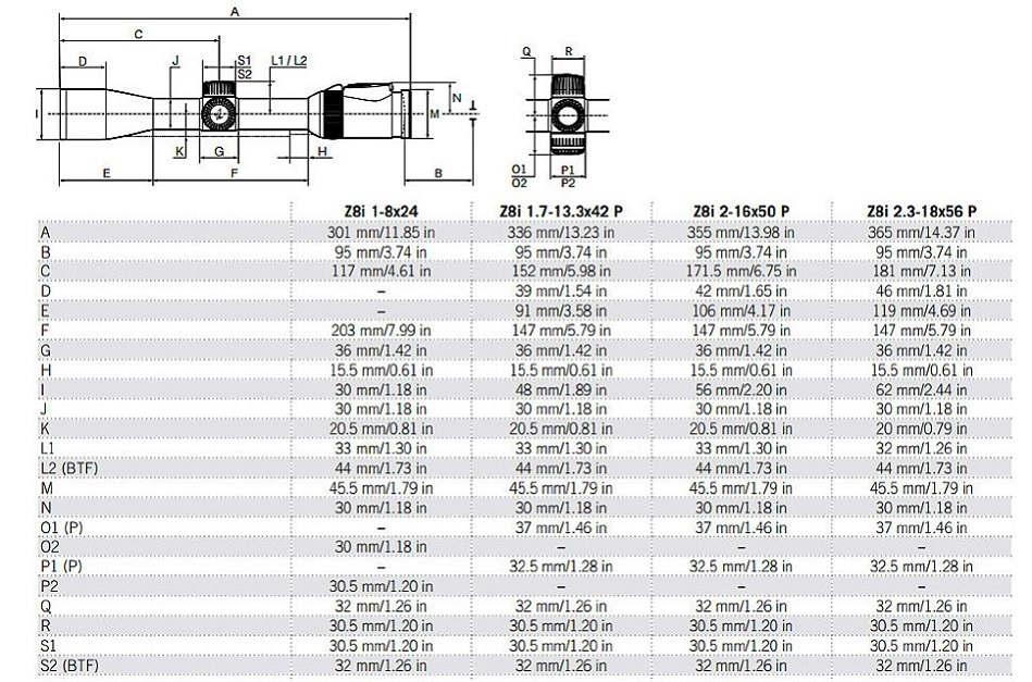 Прицел Swarovski Z8I 1.7-13.3x42 P L SFP SF с отстройкой от паралакса под кольца оптический