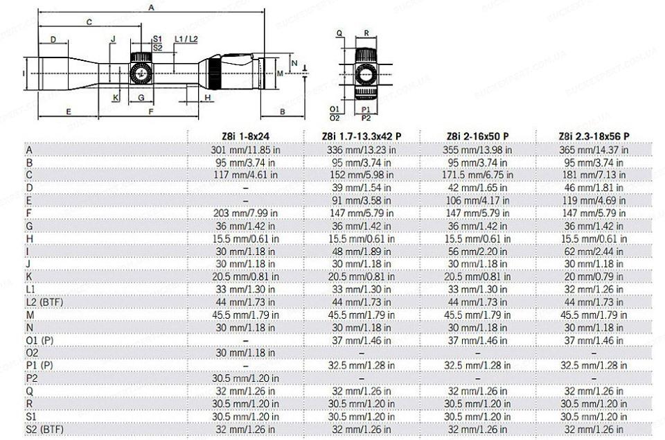 Прицел оптический Swarovski Z8I 1.7-13.3x42 P SR под шину с подсветкой и отстройкой от параллакса