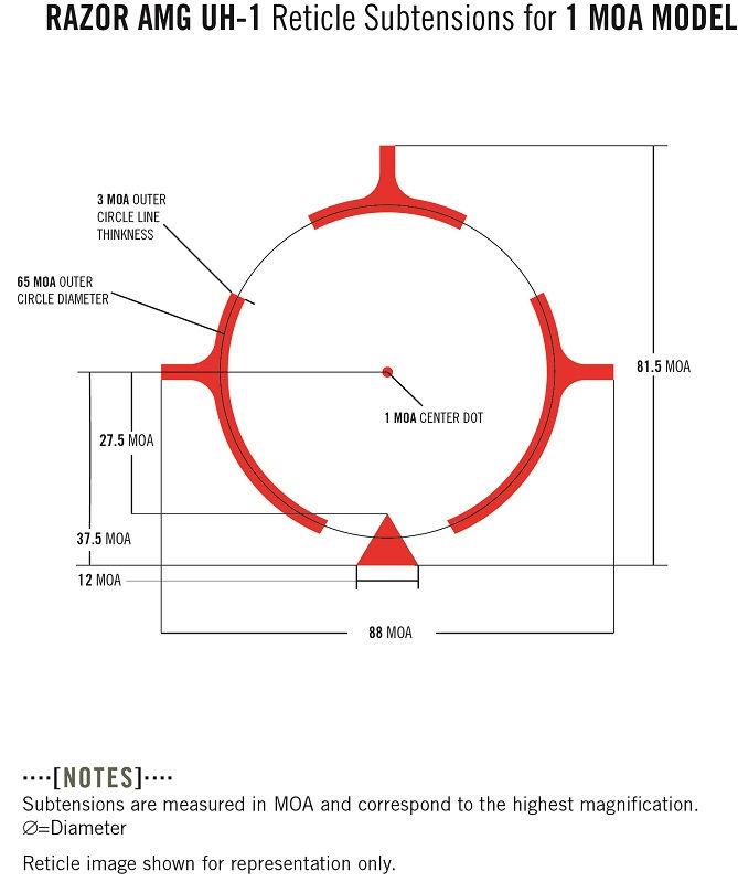 Коллиматорный прицел Vortex Razor UH-1 Gen II голографический быстросьемный