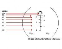 Прицел призматический Sightmark Wolfhound 3x24 HS-223 с баллистической сеткой под калибр .223 легкосьемный