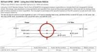 Коллиматорный прицел EОTech EXPS 3-2 Tan с поддержкой ПНВ быстросьемный