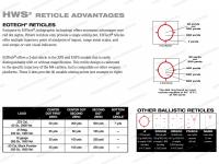 Коллиматорный прицел EOTech XPS2-2 небыстросьемный